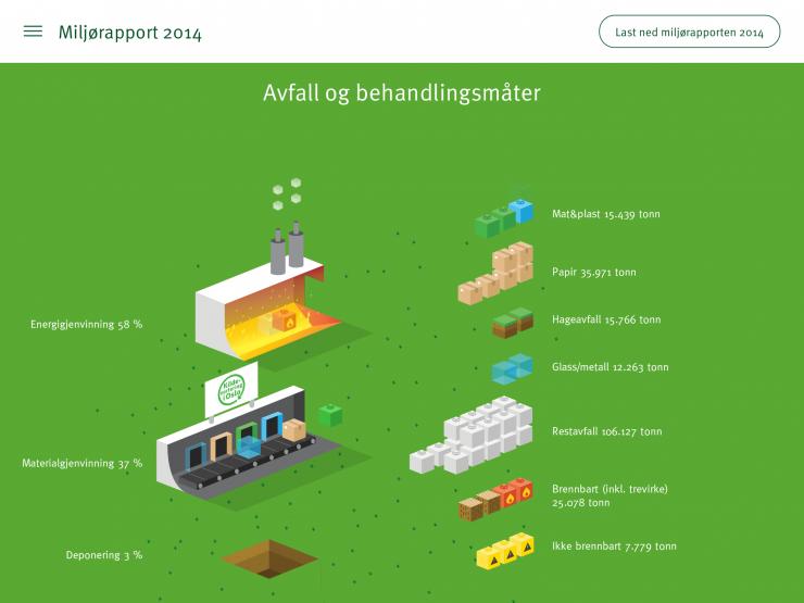 Miljørapporten 2014 05