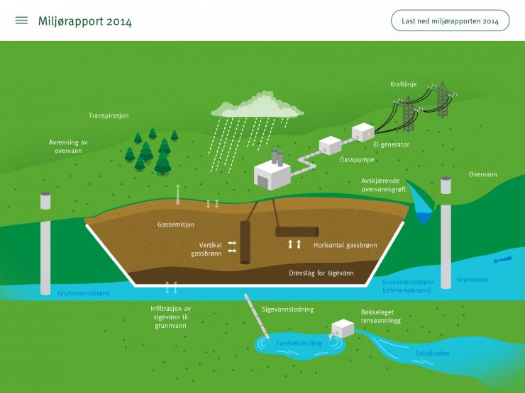Miljørapporten 2014 07